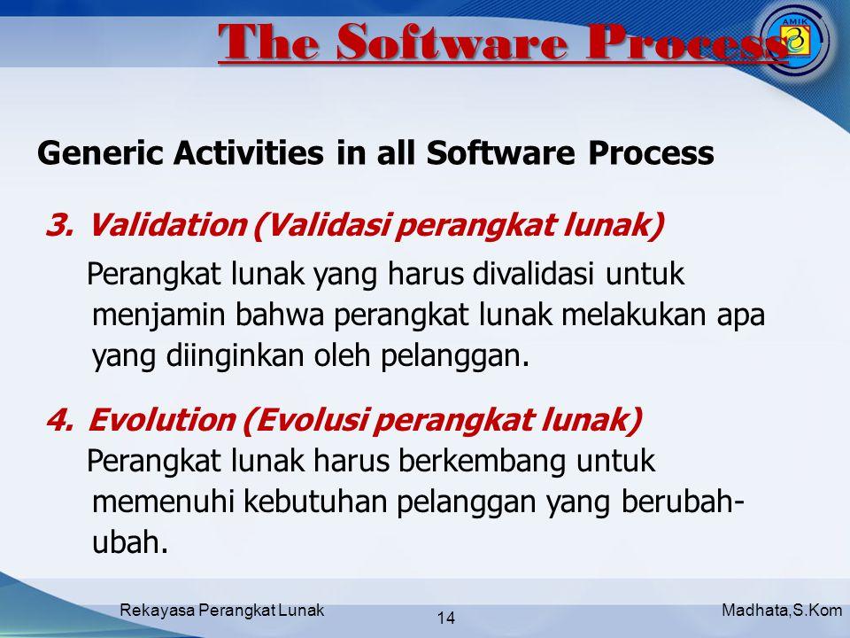 Madhata,S.KomRekayasa Perangkat Lunak 14 3.Validation (Validasi perangkat lunak) Perangkat lunak yang harus divalidasi untuk menjamin bahwa perangkat lunak melakukan apa yang diinginkan oleh pelanggan.