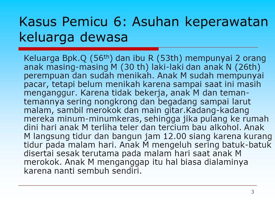 4 Kasus Pemicu 7: Asuhan keperawatan keluarga Lansia Keluarga Bpk.T (70 th) dengan istrinya ibu A (67 th), tinggal dengan anak bungsunya Bpk.