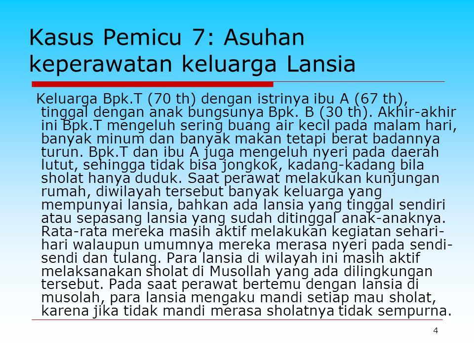 4 Kasus Pemicu 7: Asuhan keperawatan keluarga Lansia Keluarga Bpk.T (70 th) dengan istrinya ibu A (67 th), tinggal dengan anak bungsunya Bpk. B (30 th