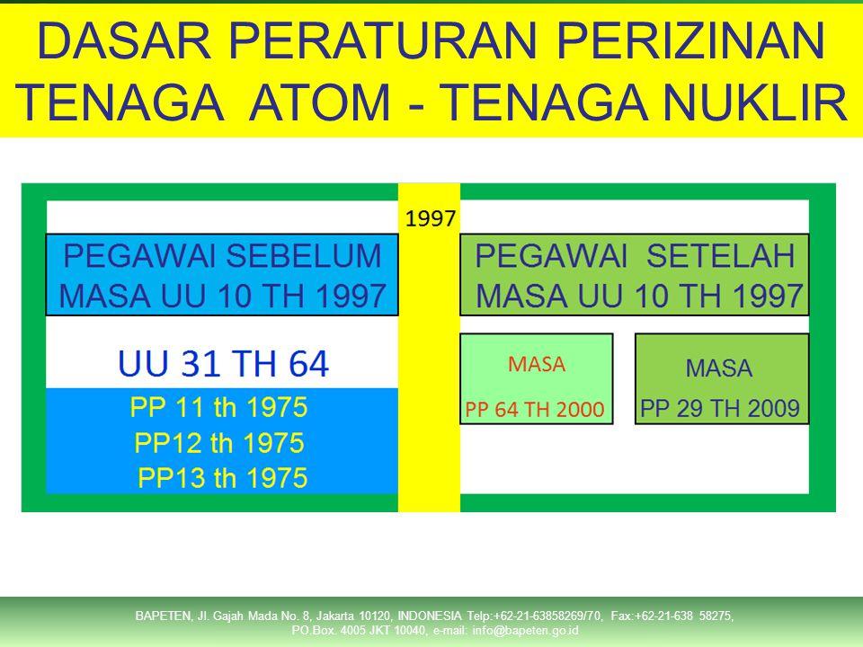 BAPETEN, Jl. Gajah Mada No. 8, Jakarta 10120, INDONESIA Telp:+62-21-63858269/70, Fax:+62-21-638 58275, PO.Box. 4005 JKT 10040, e-mail: info@bapeten.go