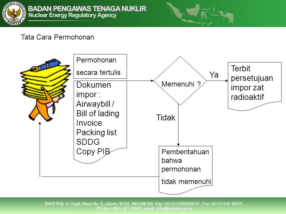 Permohonan secara tertulis Dokumen impor : Airwaybill / Bill of lading Invoice Packing list SDDG Copy PIB Memenuhi ? Terbit persetujuan impor zat radi
