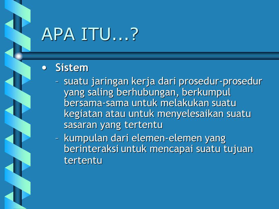 APA ITU...? Sistem Sistem –suatu jaringan kerja dari prosedur-prosedur yang saling berhubungan, berkumpul bersama-sama untuk melakukan suatu kegiatan