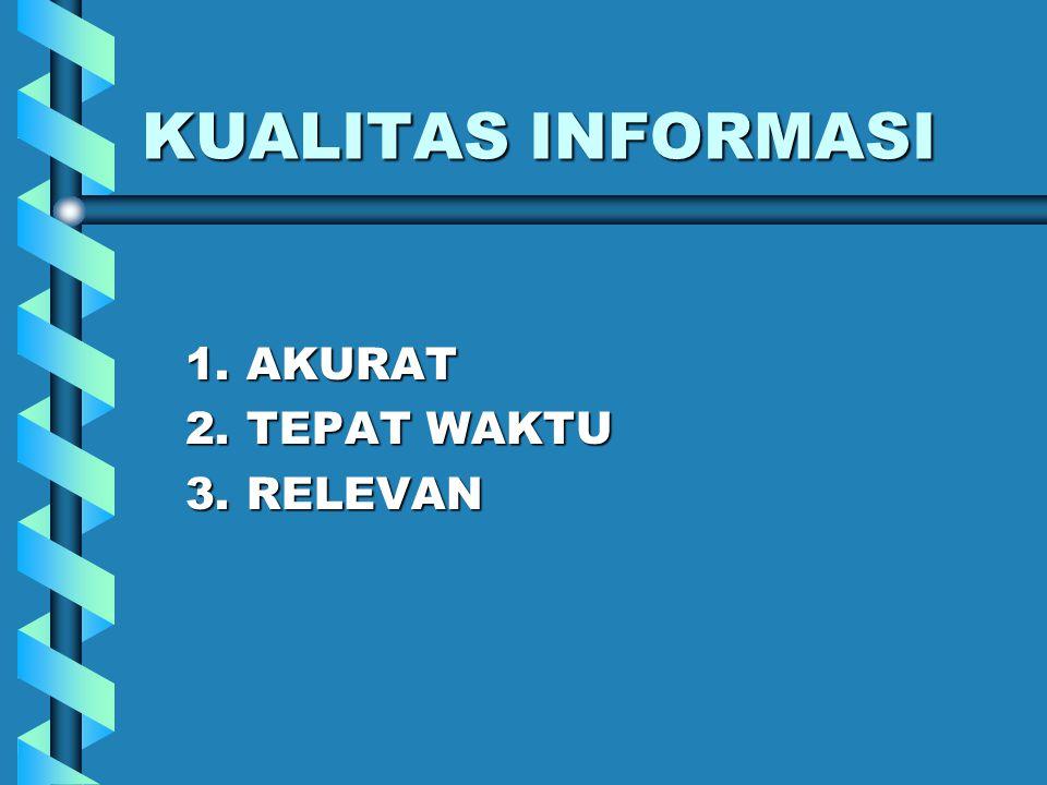 KUALITAS INFORMASI 1.AKURAT 2.TEPAT WAKTU 3.RELEVAN