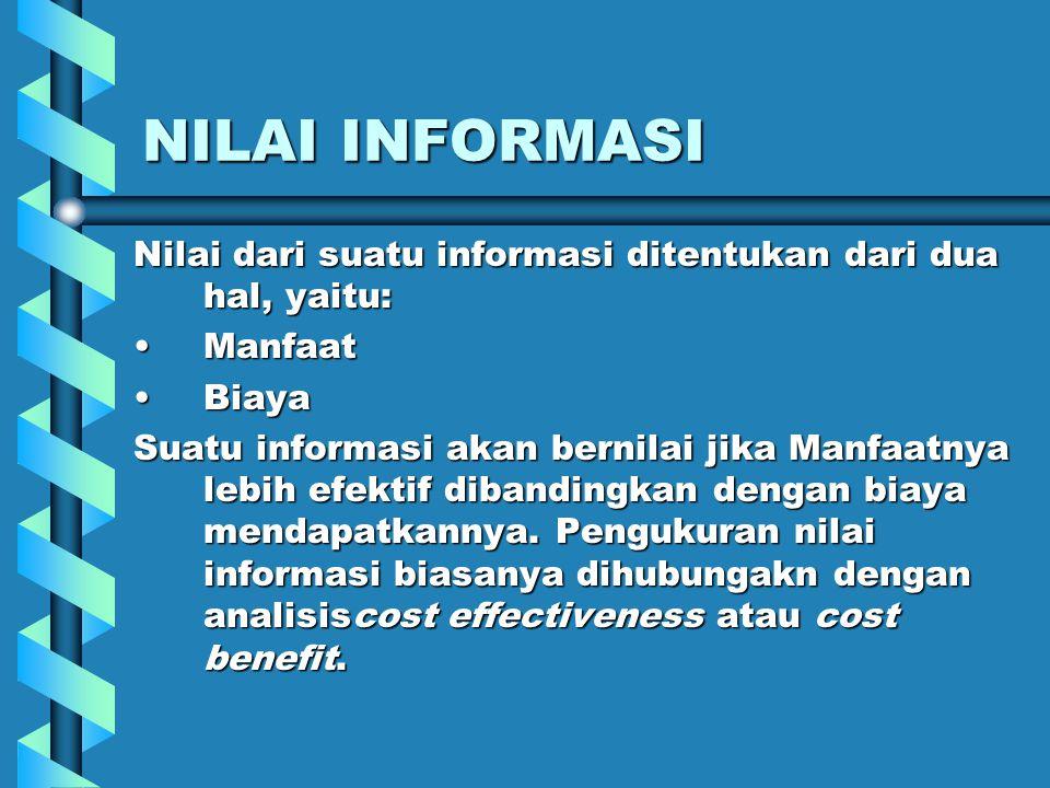 NILAI INFORMASI Nilai dari suatu informasi ditentukan dari dua hal, yaitu: ManfaatManfaat BiayaBiaya Suatu informasi akan bernilai jika Manfaatnya leb