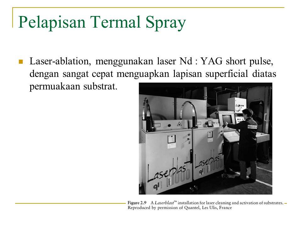 Pelapisan Termal Spray Laser-ablation, menggunakan laser Nd : YAG short pulse, dengan sangat cepat menguapkan lapisan superficial diatas permuakaan su