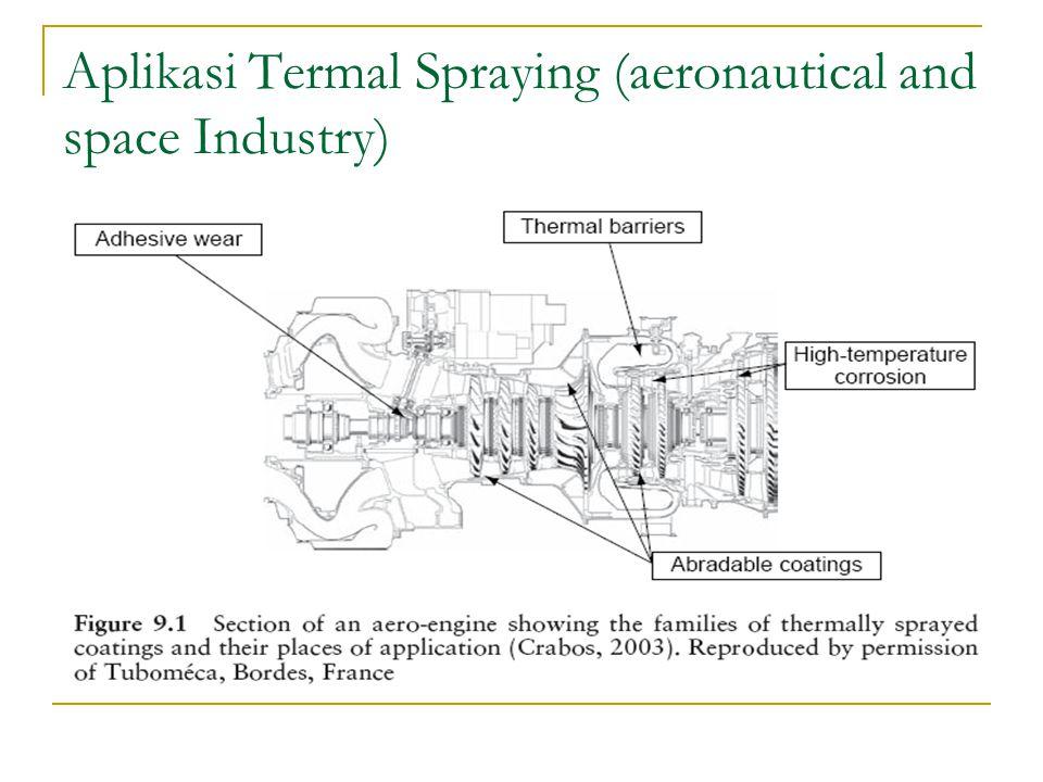 Aplikasi Termal Spraying (aeronautical and space Industry)