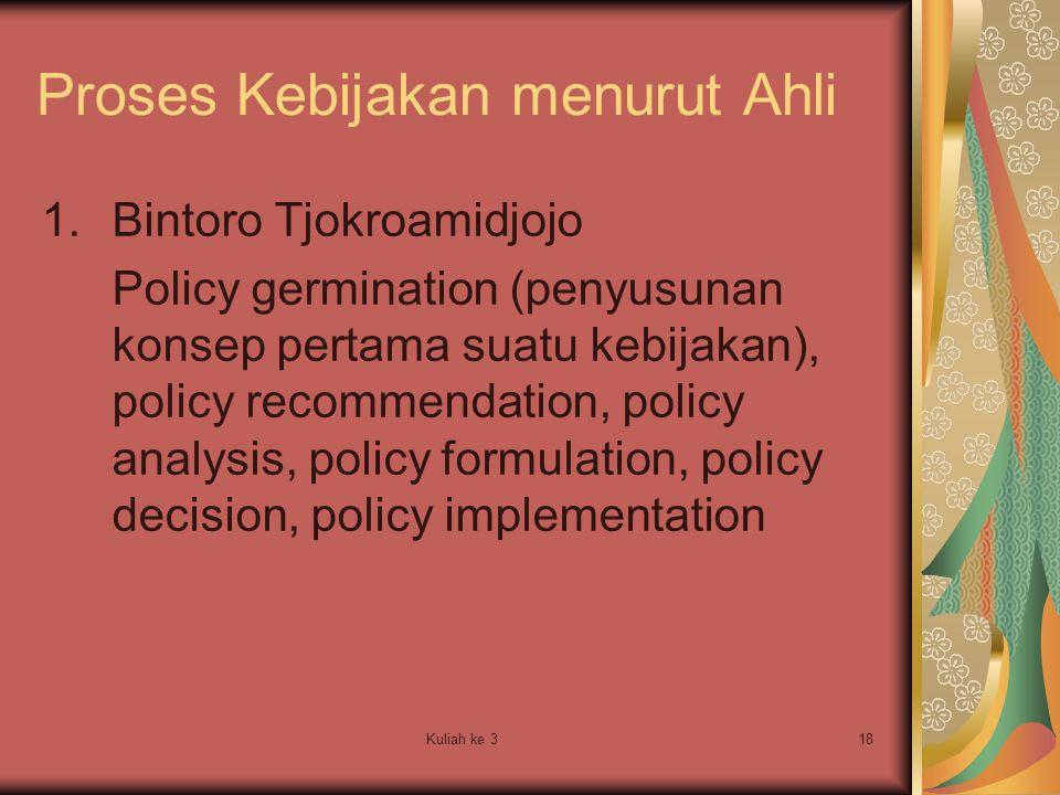 Kuliah ke 318 Proses Kebijakan menurut Ahli 1.Bintoro Tjokroamidjojo Policy germination (penyusunan konsep pertama suatu kebijakan), policy recommenda