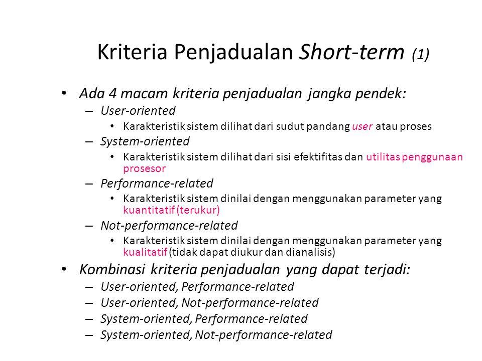 Kriteria Penjadualan Short-term (1) Ada 4 macam kriteria penjadualan jangka pendek: – User-oriented Karakteristik sistem dilihat dari sudut pandang user atau proses – System-oriented Karakteristik sistem dilihat dari sisi efektifitas dan utilitas penggunaan prosesor – Performance-related Karakteristik sistem dinilai dengan menggunakan parameter yang kuantitatif (terukur) – Not-performance-related Karakteristik sistem dinilai dengan menggunakan parameter yang kualitatif (tidak dapat diukur dan dianalisis) Kombinasi kriteria penjadualan yang dapat terjadi: – User-oriented, Performance-related – User-oriented, Not-performance-related – System-oriented, Performance-related – System-oriented, Not-performance-related