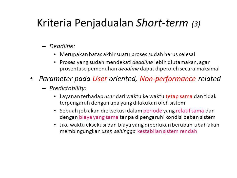 Kriteria Penjadualan Short-term (3) – Deadline: Merupakan batas akhir suatu proses sudah harus selesai Proses yang sudah mendekati deadline lebih diutamakan, agar prosentase pemenuhan deadline dapat diperoleh secara maksimal Parameter pada User oriented, Non-performance related – Predictability: Layanan terhadap user dari waktu ke waktu tetap sama dan tidak terpengaruh dengan apa yang dilakukan oleh sistem Sebuah job akan dieksekusi dalam periode yang relatif sama dan dengan biaya yang sama tanpa dipengaruhi kondisi beban sistem Jika waktu eksekusi dan biaya yang diperlukan berubah-ubah akan membingungkan user, sehingga kestabilan sistem rendah