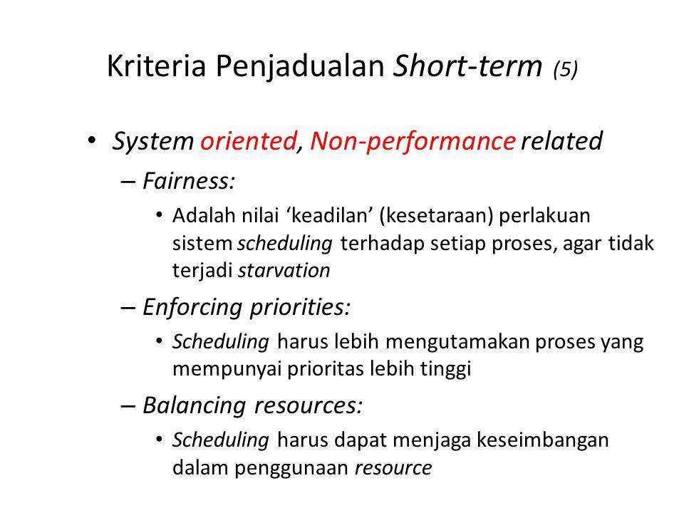 Kriteria Penjadualan Short-term (5) System oriented, Non-performance related – Fairness: Adalah nilai 'keadilan' (kesetaraan) perlakuan sistem scheduling terhadap setiap proses, agar tidak terjadi starvation – Enforcing priorities: Scheduling harus lebih mengutamakan proses yang mempunyai prioritas lebih tinggi – Balancing resources: Scheduling harus dapat menjaga keseimbangan dalam penggunaan resource