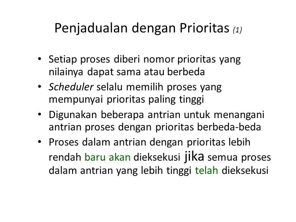 Penjadualan dengan Prioritas (1) Setiap proses diberi nomor prioritas yang nilainya dapat sama atau berbeda Scheduler selalu memilih proses yang mempunyai prioritas paling tinggi Digunakan beberapa antrian untuk menangani antrian proses dengan prioritas berbeda-beda Proses dalam antrian dengan prioritas lebih rendah baru akan dieksekusi jika semua proses dalam antrian yang lebih tinggi telah dieksekusi