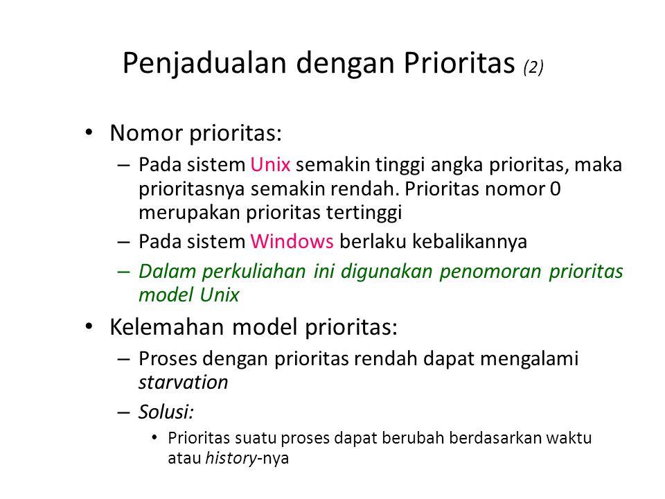 Penjadualan dengan Prioritas (2) Nomor prioritas: – Pada sistem Unix semakin tinggi angka prioritas, maka prioritasnya semakin rendah.