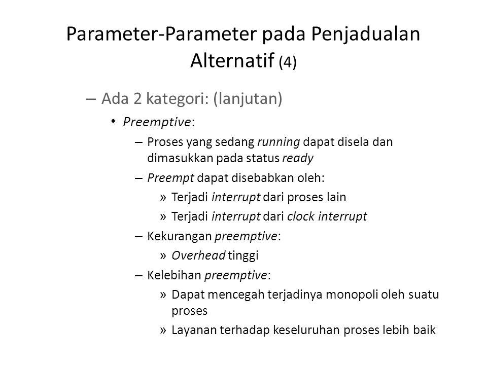 Parameter-Parameter pada Penjadualan Alternatif (4) – Ada 2 kategori: (lanjutan) Preemptive: – Proses yang sedang running dapat disela dan dimasukkan