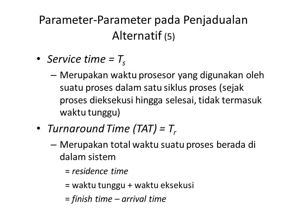 Parameter-Parameter pada Penjadualan Alternatif (5) Service time = T s – Merupakan waktu prosesor yang digunakan oleh suatu proses dalam satu siklus proses (sejak proses dieksekusi hingga selesai, tidak termasuk waktu tunggu) Turnaround Time (TAT) = T r – Merupakan total waktu suatu proses berada di dalam sistem = residence time = waktu tunggu + waktu eksekusi = finish time – arrival time