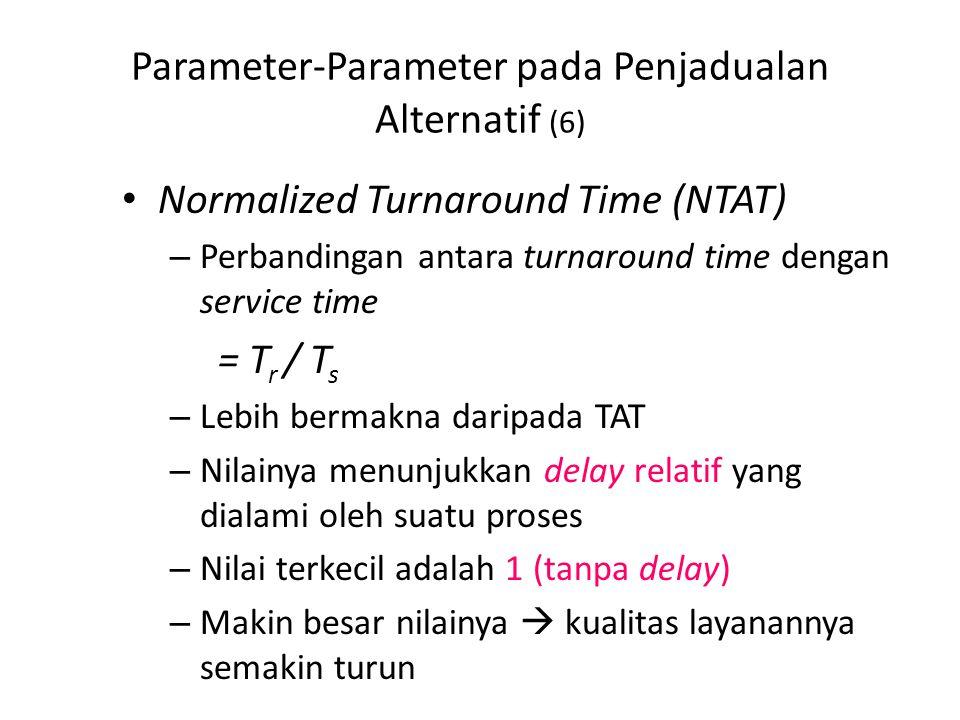Parameter-Parameter pada Penjadualan Alternatif (6) Normalized Turnaround Time (NTAT) – Perbandingan antara turnaround time dengan service time = T r