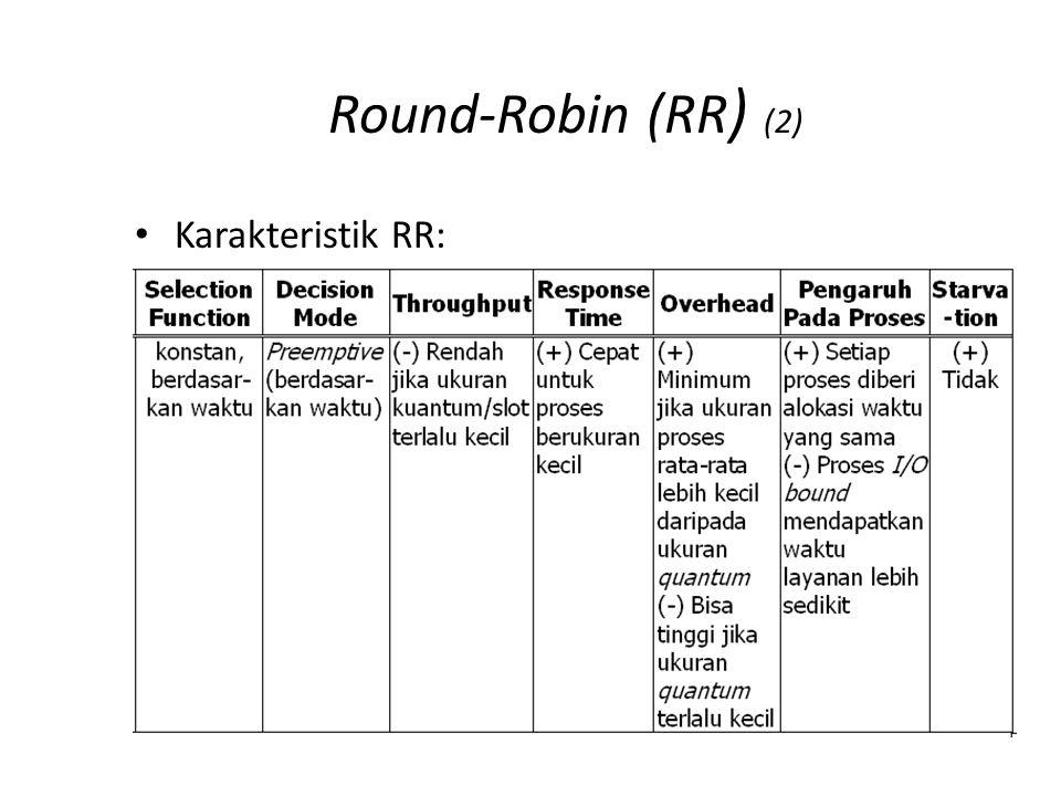 Round-Robin (RR ) (2) Karakteristik RR: