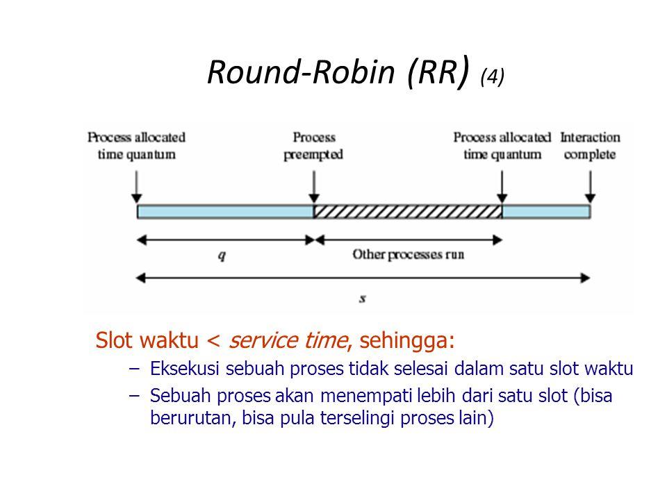 Round-Robin (RR ) (4) Slot waktu < service time, sehingga: –Eksekusi sebuah proses tidak selesai dalam satu slot waktu –Sebuah proses akan menempati lebih dari satu slot (bisa berurutan, bisa pula terselingi proses lain)