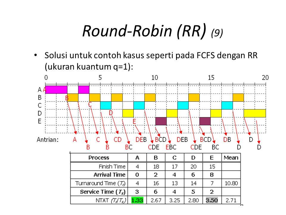 Round-Robin (RR ) (9) Solusi untuk contoh kasus seperti pada FCFS dengan RR (ukuran kuantum q=1):