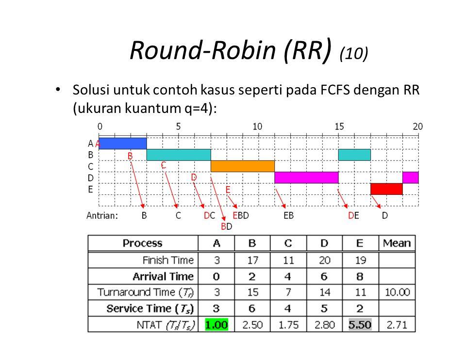 Round-Robin (RR ) (10) Solusi untuk contoh kasus seperti pada FCFS dengan RR (ukuran kuantum q=4):