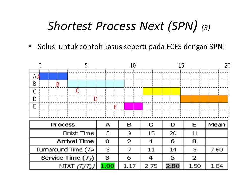 Shortest Process Next (SPN ) (3) Solusi untuk contoh kasus seperti pada FCFS dengan SPN: