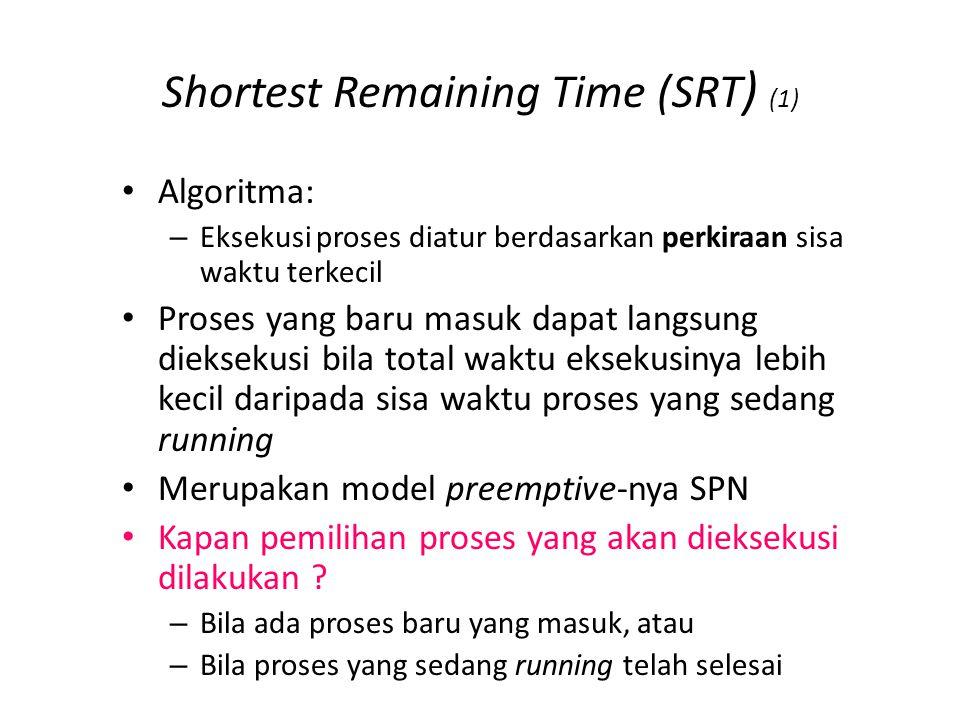 Shortest Remaining Time (SRT ) (1) Algoritma: – Eksekusi proses diatur berdasarkan perkiraan sisa waktu terkecil Proses yang baru masuk dapat langsung