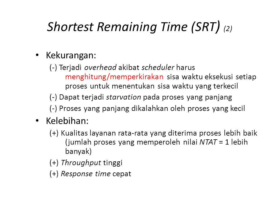 Shortest Remaining Time (SRT ) (2) Kekurangan: (-) Terjadi overhead akibat scheduler harus menghitung/memperkirakan sisa waktu eksekusi setiap proses untuk menentukan sisa waktu yang terkecil (-) Dapat terjadi starvation pada proses yang panjang (-) Proses yang panjang dikalahkan oleh proses yang kecil Kelebihan: (+) Kualitas layanan rata-rata yang diterima proses lebih baik (jumlah proses yang memperoleh nilai NTAT = 1 lebih banyak) (+) Throughput tinggi (+) Response time cepat