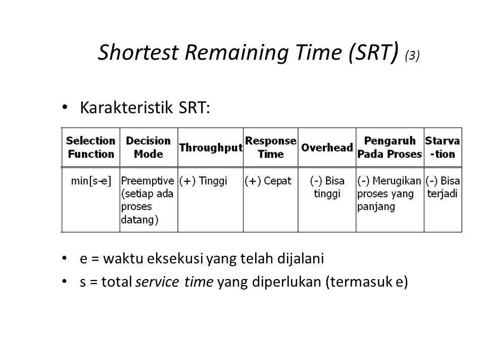 Shortest Remaining Time (SRT ) (3) Karakteristik SRT: e = waktu eksekusi yang telah dijalani s = total service time yang diperlukan (termasuk e)