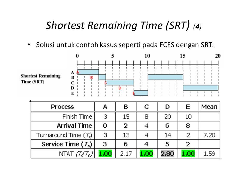 Shortest Remaining Time (SRT ) (4) Solusi untuk contoh kasus seperti pada FCFS dengan SRT: