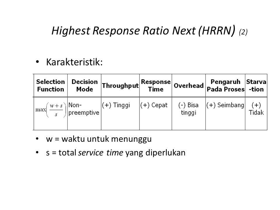 Highest Response Ratio Next (HRRN ) (2) Karakteristik: w = waktu untuk menunggu s = total service time yang diperlukan