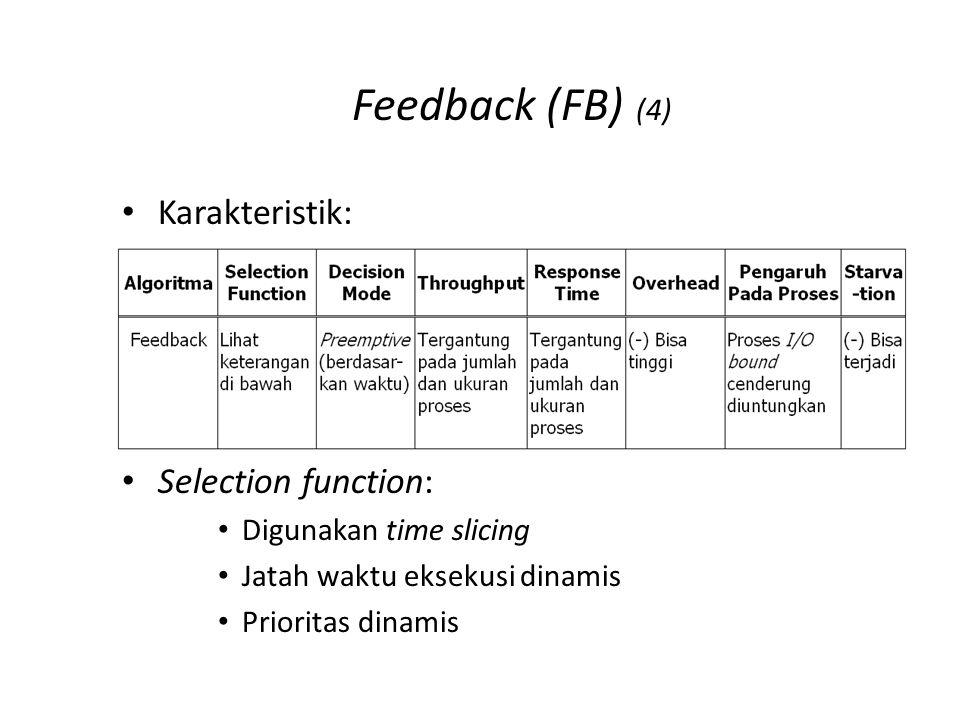 Feedback (FB) (4) Karakteristik: Selection function: Digunakan time slicing Jatah waktu eksekusi dinamis Prioritas dinamis