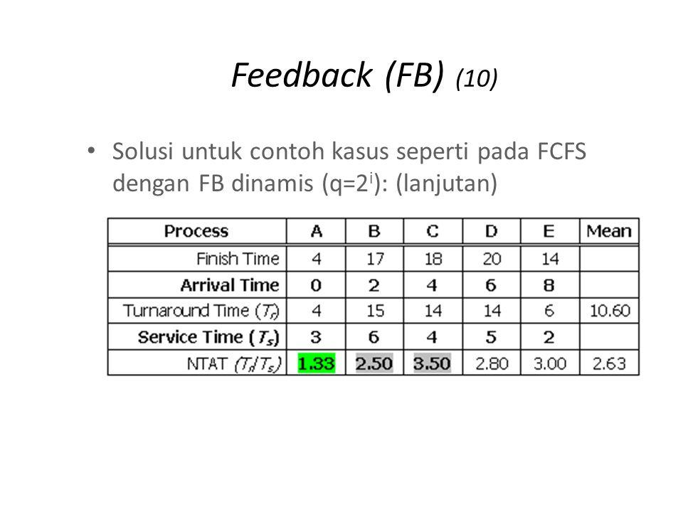 Feedback (FB) (10) Solusi untuk contoh kasus seperti pada FCFS dengan FB dinamis (q=2 i ): (lanjutan)