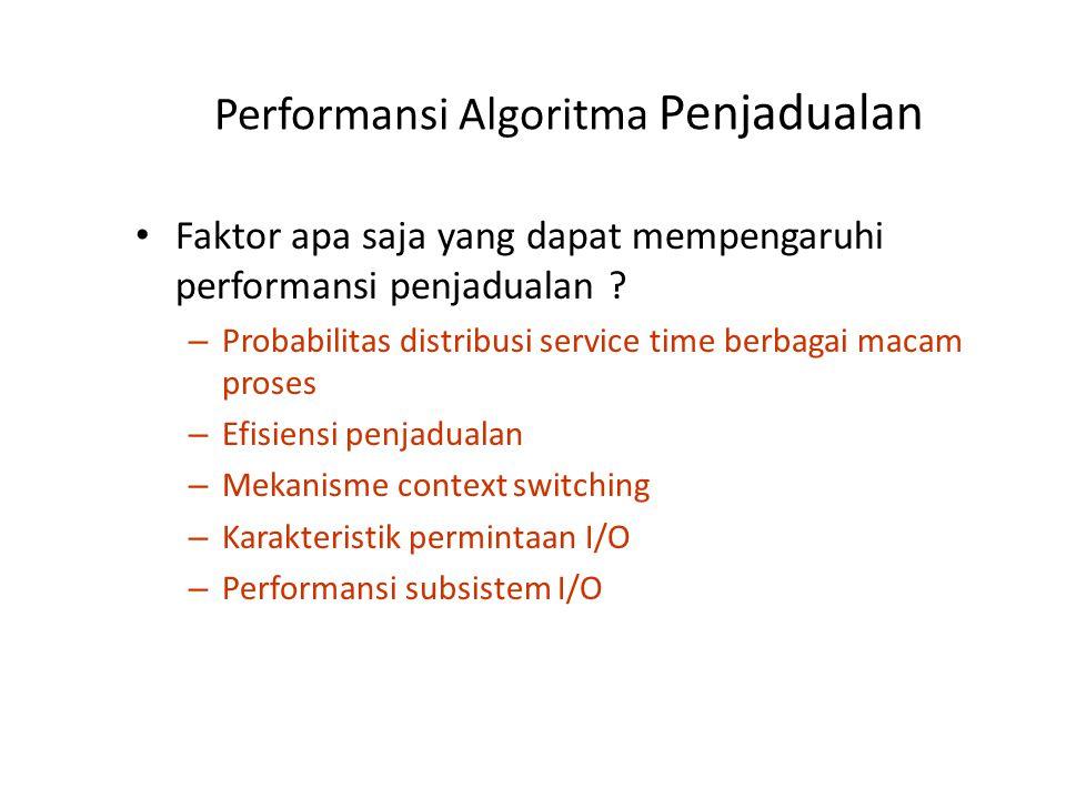 Performansi Algoritma Penjadualan Faktor apa saja yang dapat mempengaruhi performansi penjadualan ? – Probabilitas distribusi service time berbagai ma