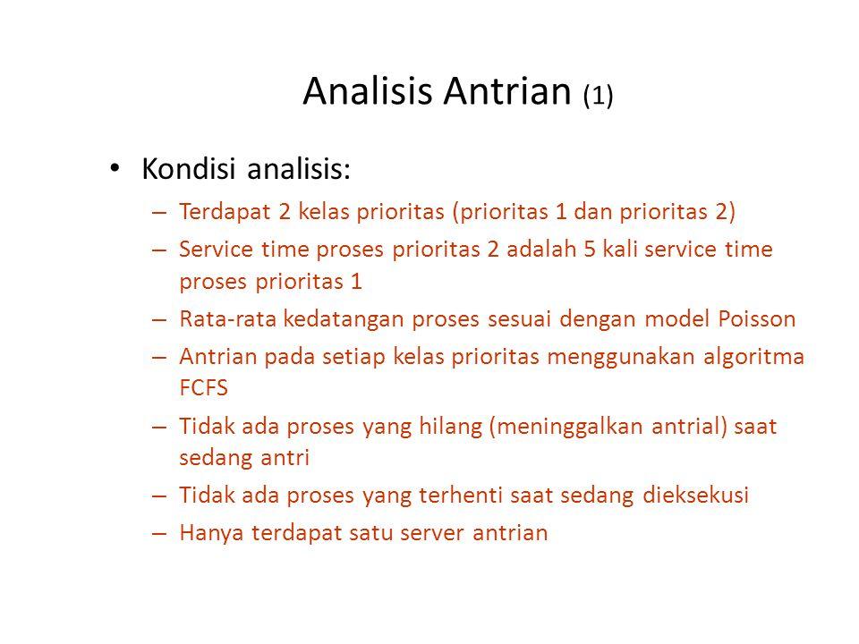 Analisis Antrian (1) Kondisi analisis: – Terdapat 2 kelas prioritas (prioritas 1 dan prioritas 2) – Service time proses prioritas 2 adalah 5 kali serv