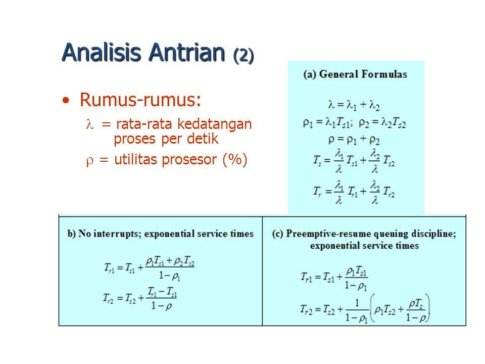 Analisis Antrian (2) Rumus-rumus: = rata-rata kedatangan proses per detik  = utilitas prosesor (%)