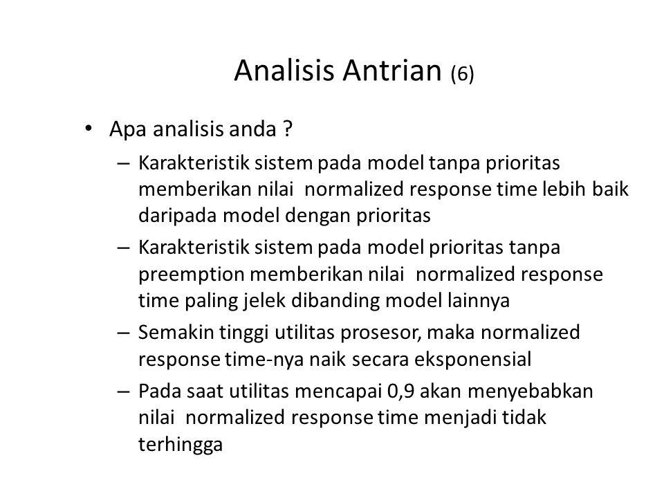 Analisis Antrian (6) Apa analisis anda ? – Karakteristik sistem pada model tanpa prioritas memberikan nilai normalized response time lebih baik daripa