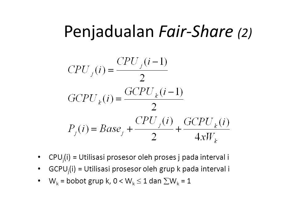 Penjadualan Fair-Share (2) CPU j (i) = Utilisasi prosesor oleh proses j pada interval i GCPU j (i) = Utilisasi prosesor oleh grup k pada interval i W k = bobot grup k, 0 < W k  1 dan  W k = 1