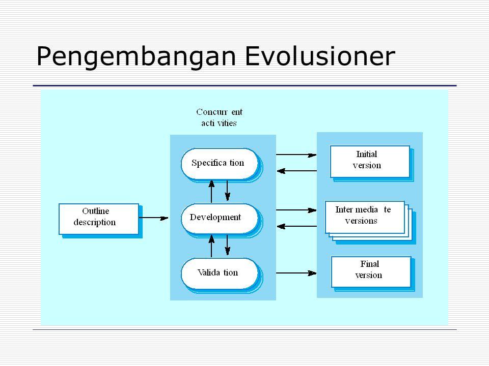 Pengembangan Evolusioner