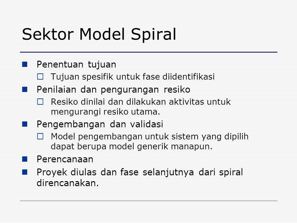 Sektor Model Spiral Penentuan tujuan  Tujuan spesifik untuk fase diidentifikasi Penilaian dan pengurangan resiko  Resiko dinilai dan dilakukan aktiv