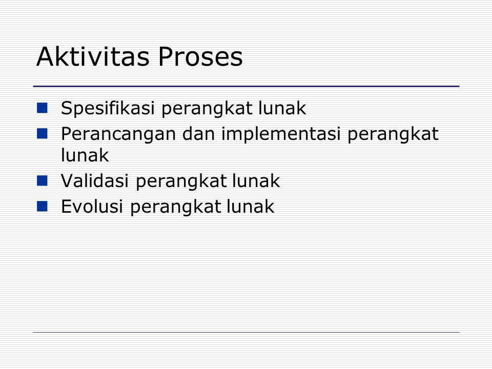 Aktivitas Proses Spesifikasi perangkat lunak Perancangan dan implementasi perangkat lunak Validasi perangkat lunak Evolusi perangkat lunak