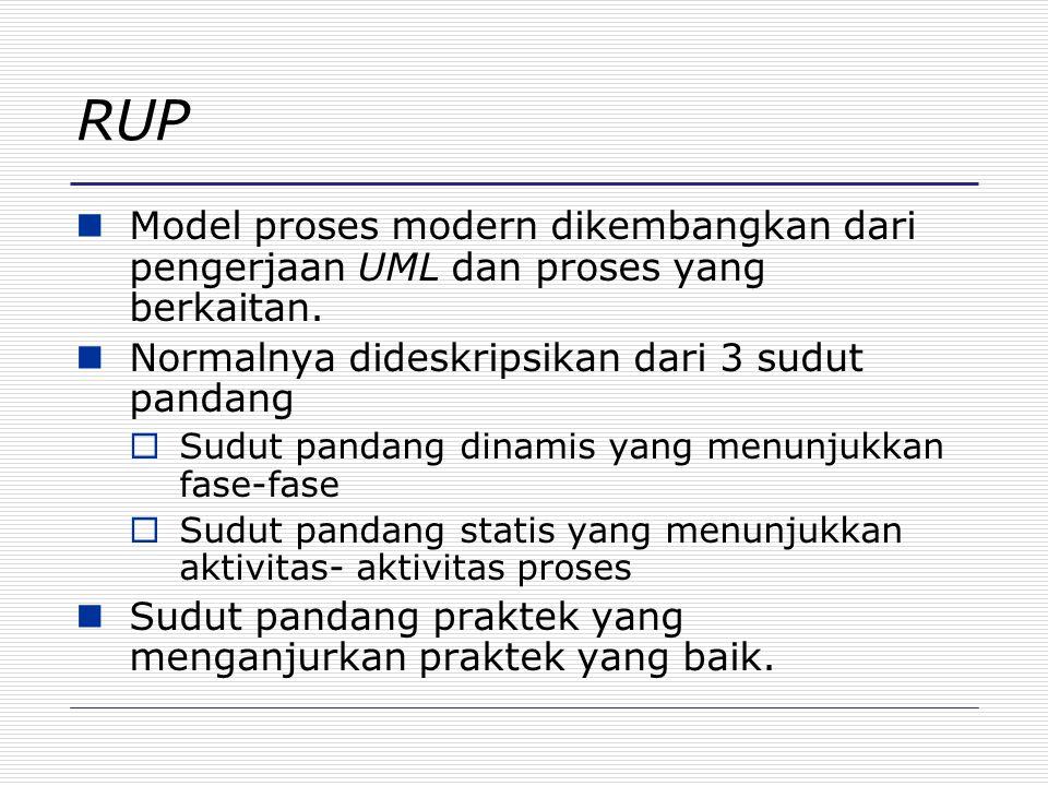 RUP Model proses modern dikembangkan dari pengerjaan UML dan proses yang berkaitan. Normalnya dideskripsikan dari 3 sudut pandang  Sudut pandang dina