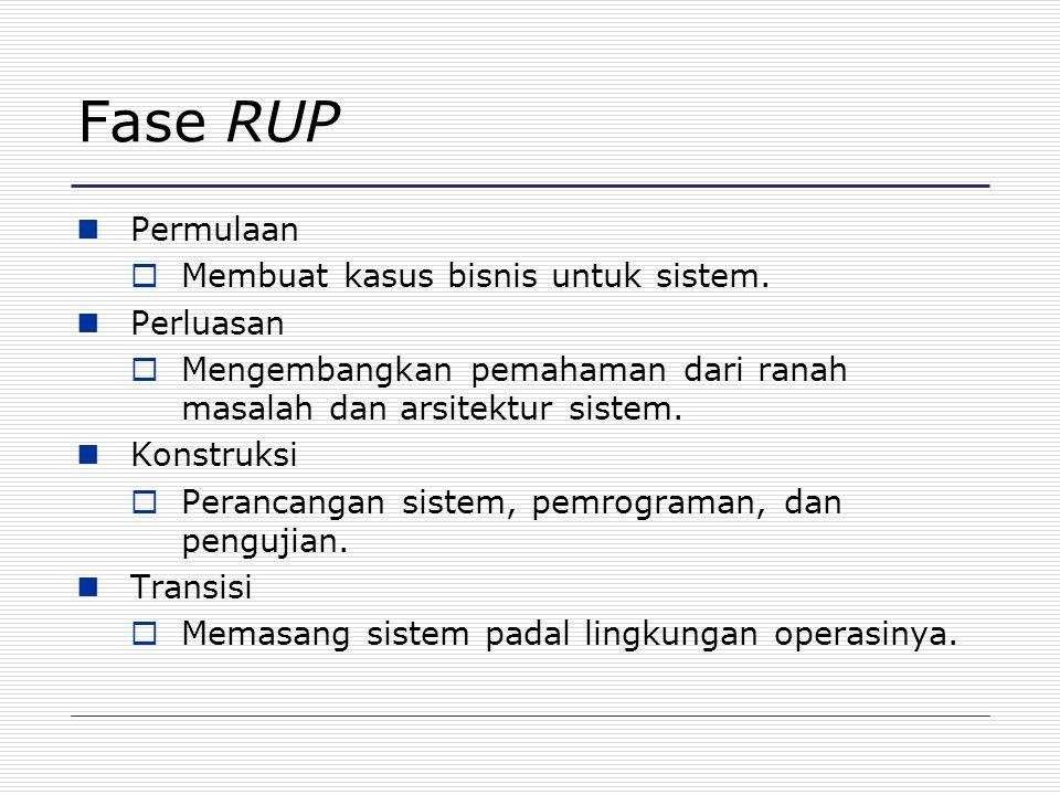 Fase RUP Permulaan  Membuat kasus bisnis untuk sistem. Perluasan  Mengembangkan pemahaman dari ranah masalah dan arsitektur sistem. Konstruksi  Per