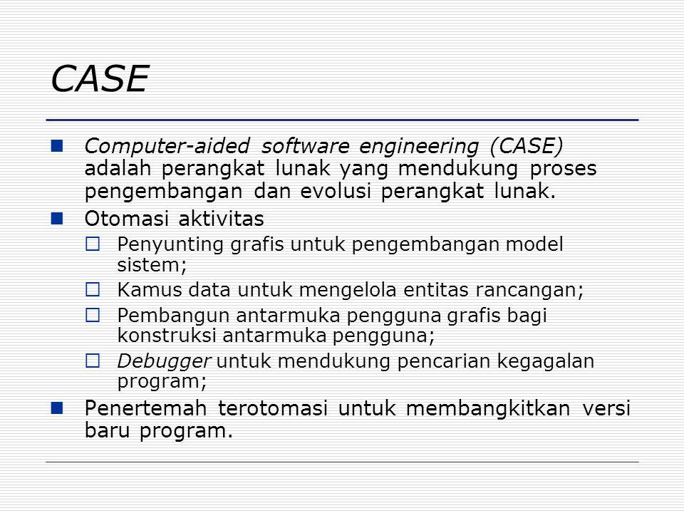 CASE Computer-aided software engineering (CASE) adalah perangkat lunak yang mendukung proses pengembangan dan evolusi perangkat lunak. Otomasi aktivit