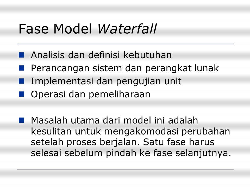 Fase Model Waterfall Analisis dan definisi kebutuhan Perancangan sistem dan perangkat lunak Implementasi dan pengujian unit Operasi dan pemeliharaan M