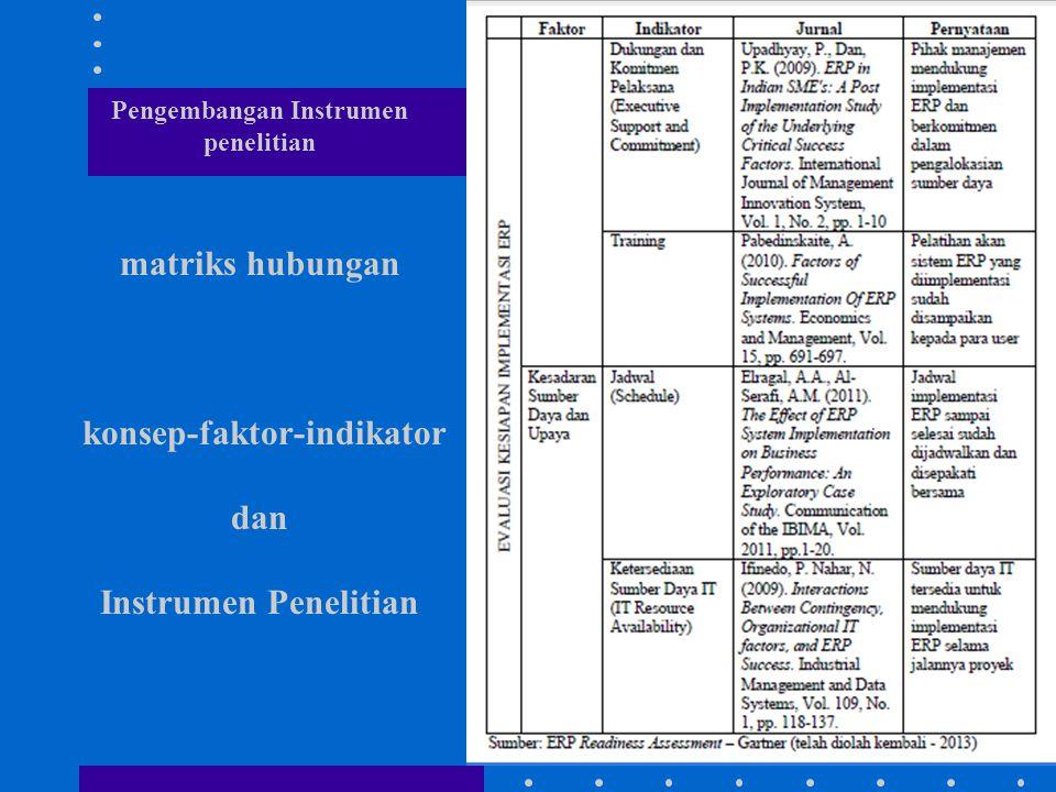 Pengembangan Instrumen penelitian matriks hubungan konsep-faktor-indikator dan Instrumen Penelitian