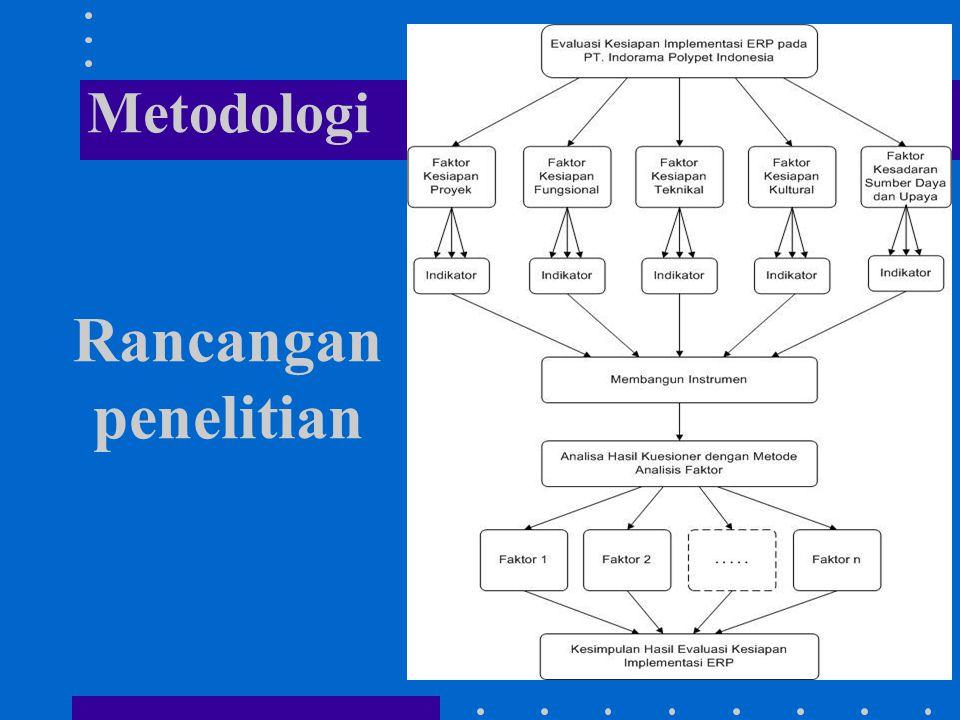 Metodologi Rancangan penelitian