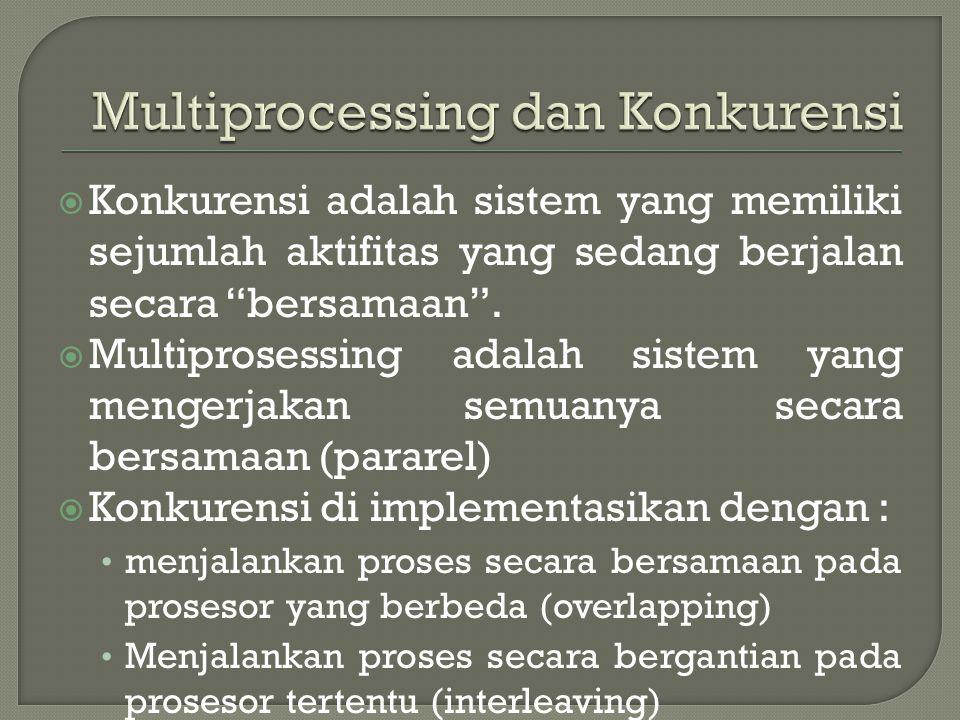  Kode-kode instruksi program di simpan sebagai berkas pada media penyimpanan sekunder seperti magnetik disk  Eksekusi suatu program bukan sekedar eksekusi kode-kode instruksi tapi melibatkan pengelolan informasinya  Proses adalah program yang sedang berjalan atau dieksekusi