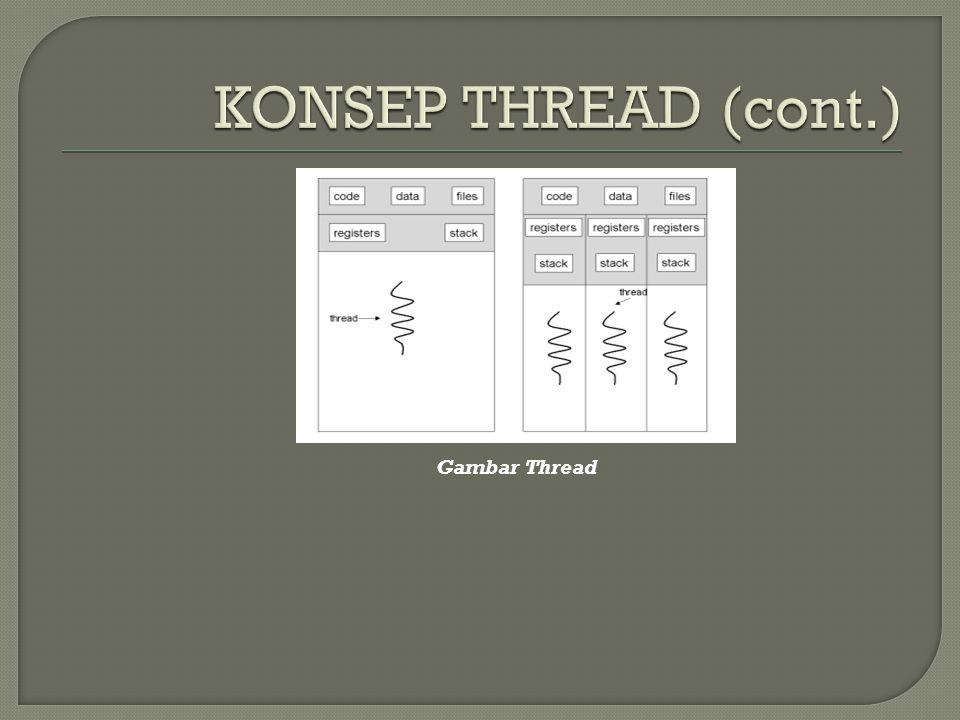  Thread merupakan unit dasar dari penggunaan CPU, yang terdiri dari Thread_ID, program counter,register set, dan stack.