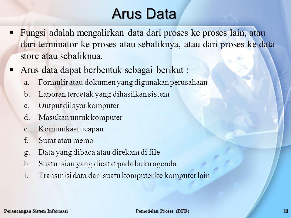 Perancangan Sistem Informasi Arus Data Pemodelan Proses (DFD)  Fungsi adalah mengalirkan data dari proses ke proses lain, atau dari terminator ke proses atau sebaliknya, atau dari proses ke data store atau sebaliknua.