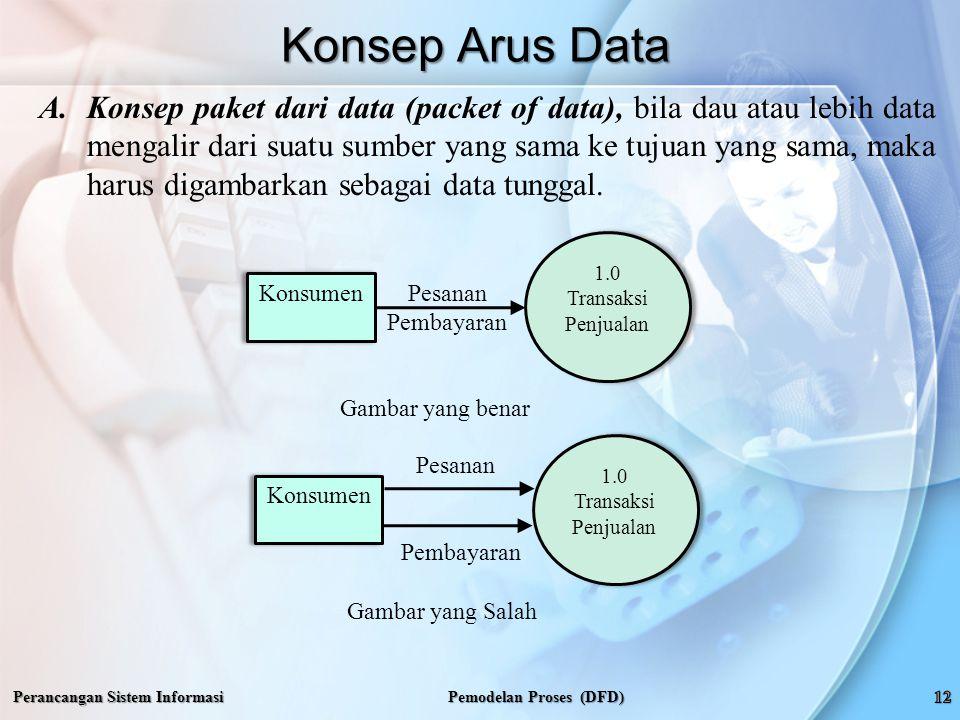 Perancangan Sistem Informasi Konsep Arus Data Pemodelan Proses (DFD) A.Konsep paket dari data (packet of data), bila dau atau lebih data mengalir dari suatu sumber yang sama ke tujuan yang sama, maka harus digambarkan sebagai data tunggal.