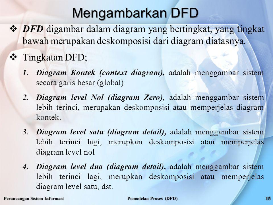 Perancangan Sistem Informasi Mengambarkan DFD Pemodelan Proses (DFD)  DFD digambar dalam diagram yang bertingkat, yang tingkat bawah merupakan deskomposisi dari diagram diatasnya.